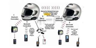 2x BT interphone bluetooth motorcycle helmet intercom 500m