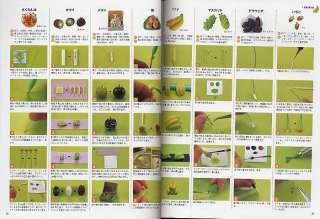 Item Name Reference Book   Dollhouse Miniature goods foods (bBC)