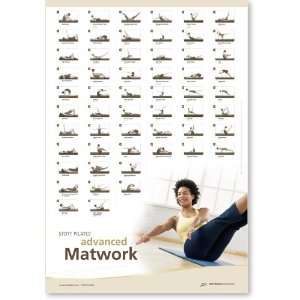 Stott Pilates Advanced Matwork Wall Chart: Sports