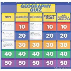 Teachers Friend Geography Class Quiz: Grades 2 4 Pocket Chart