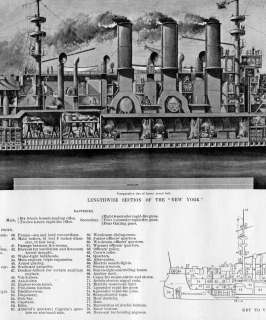 UNITED STATES NAVY ARMORED CRUISER NEW YORK, NAVAL SHIP