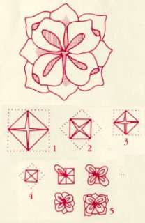 Napkin Folding   Instructions for Creating Beautiful Napkins